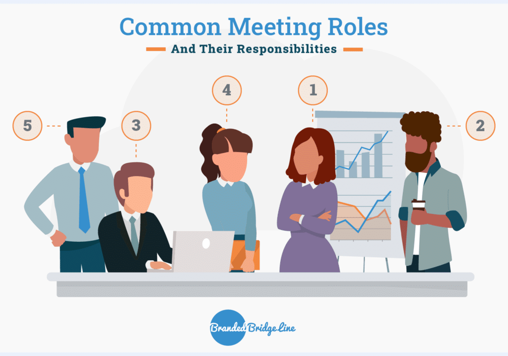 Conferencing Call Meeting Roles